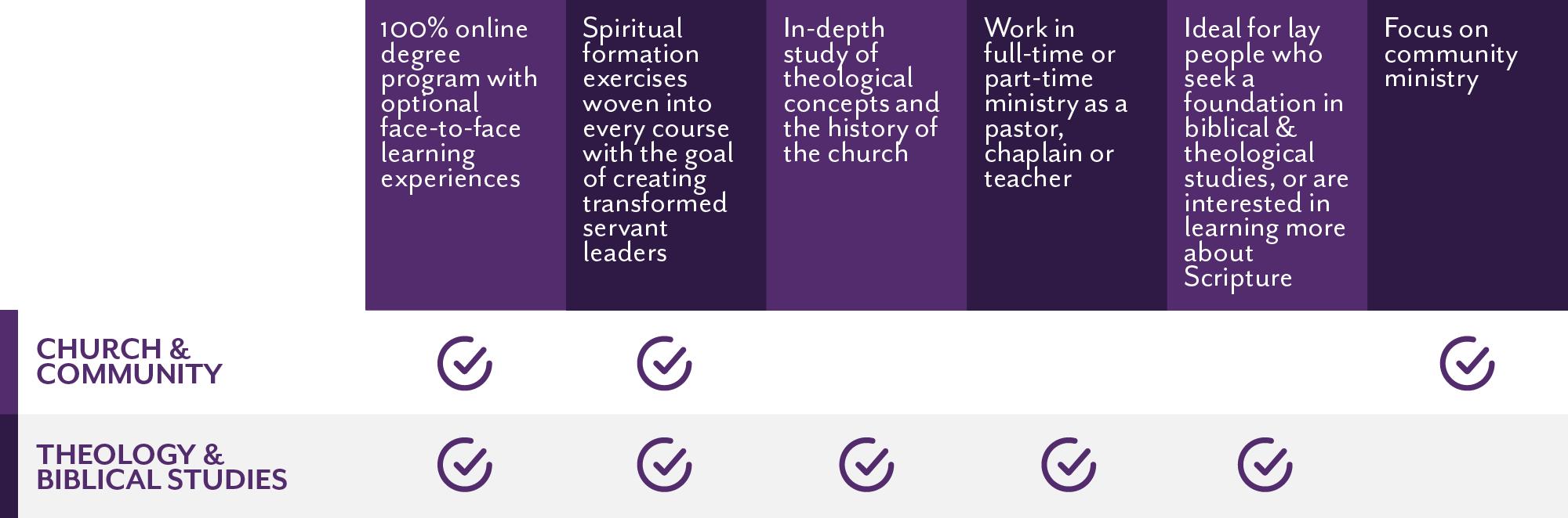 Master Religion Comparison-01