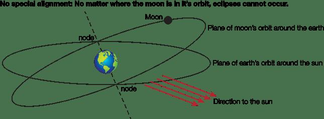 Eclipse-Diagram-1.png
