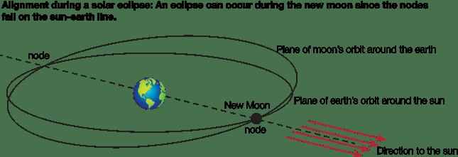 Eclipse-Diagram-2.png